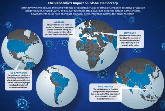 Вплив пандемії COVID-19 на глобальну демократію